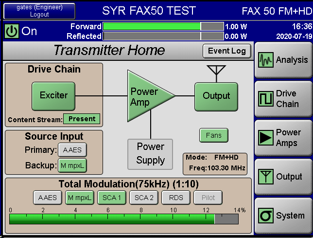 FAX-50 Exciter Extended Modulation Scale