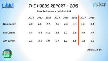 Hobbs Report