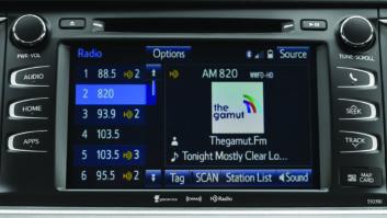 A dashboard display of WWFD AM