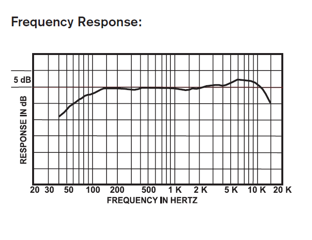 EV 635A published frequency response
