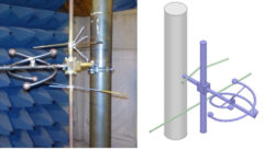 Dielectric image showing physical and virtual antenna testing